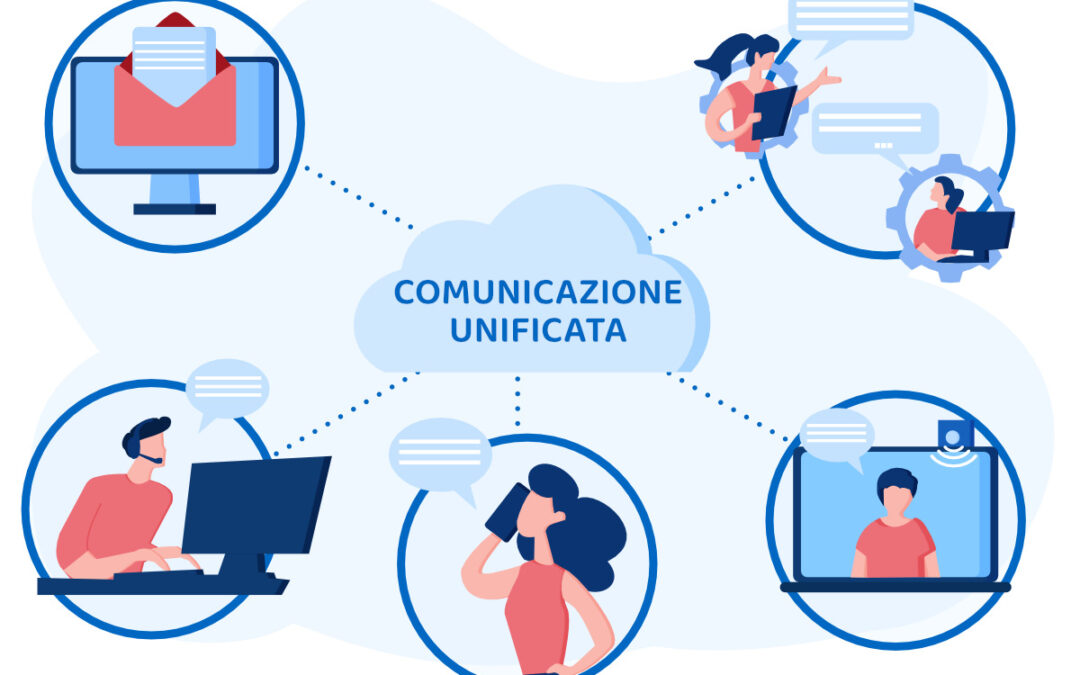 4 consigli per scegliere il miglior sistema di Comunicazione Unificata